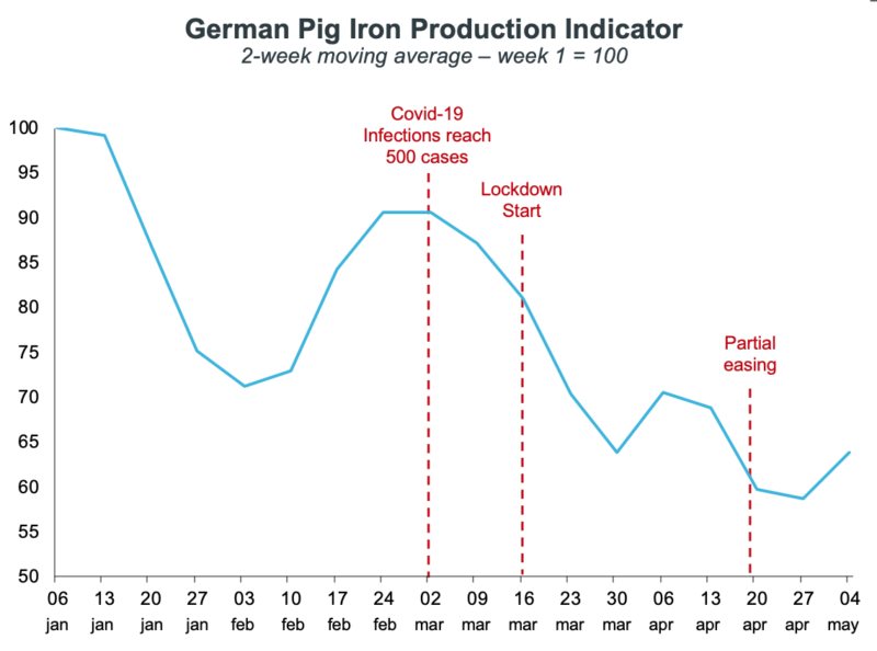 german_pig_iron_production